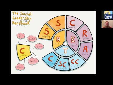 Curation: a core skill for Social Leaders - #3 Social Leadership Webinar Series