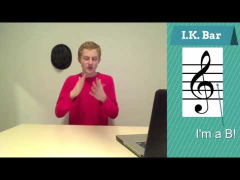 The Four Main Clefs of Music Theory