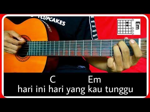 Kunci Gitar (JAMRUD-SELAMAT ULANG TAHUN) Genjrengan