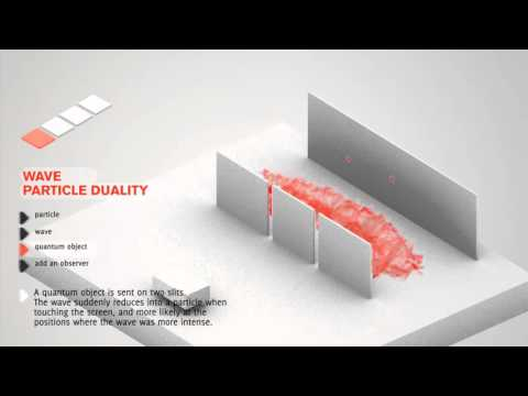 Quantum Physics made simple - Wave-Particle Duality Animation ...