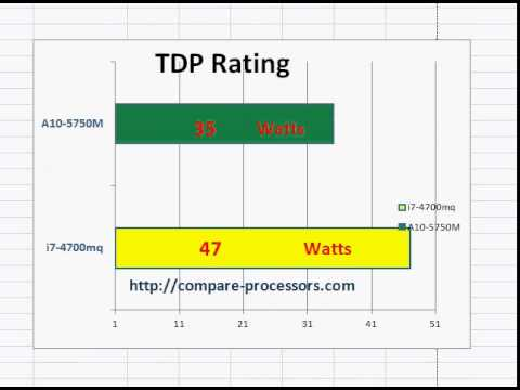 A10-5750m with radeon™ hd 8650g results. Contentmain2. One of the links below. View amd's privacy policy · view amd's cookie policy; continue to the site.