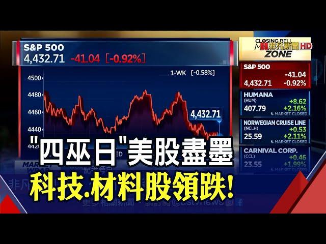 四巫日科技股領跌!美股四大指數收黑...晶圓雙雄ADR下跌2.5%|非凡財經新聞|20210