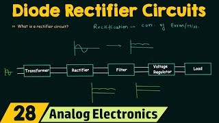 Introduction to Diode Rectifier Circuits