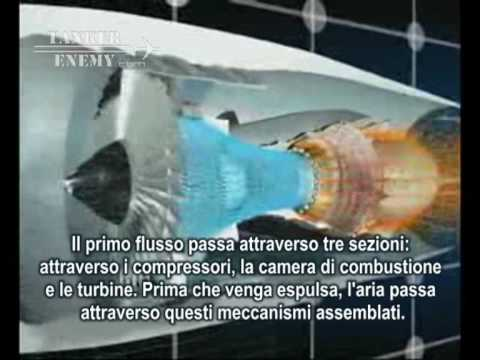 Come funziona un turbofan (How a turbofan engine works)
