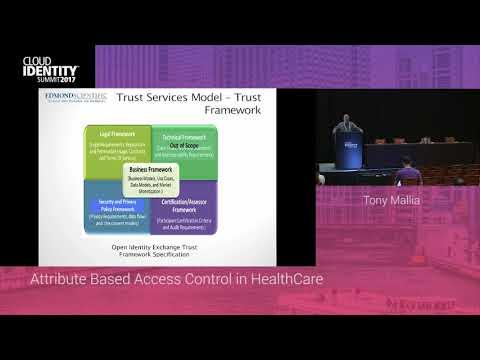 6/22 | Attribute Based Access Control in Healthcare | CIS 2017