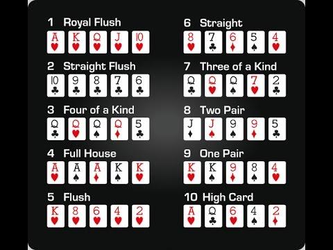 Top Poker Hands
