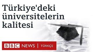 Parayla tez yazdırmadan intihale.... Türkiye'de üniversiteler ne durumda?