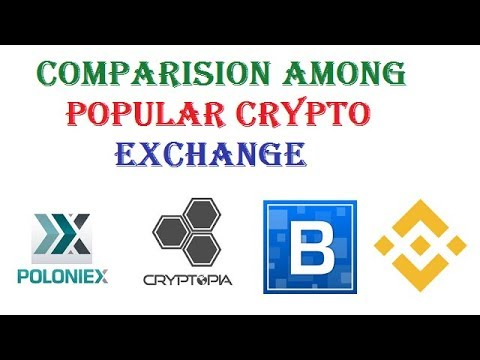 Best Cryptocurrency Exchange In The World For Crypto Trading - Comparision Among Popular Exchanges