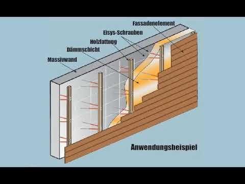 eisys 2 fassaden verstellschraube youtube With markise balkon mit tapete wand