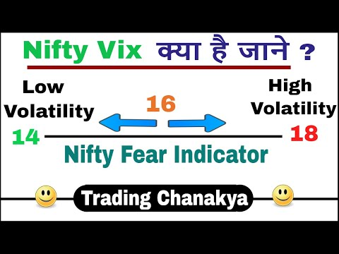 Nifty vix indication for Nifty 50 - How to analysis and mythology - By trading chanakya