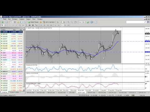 Среднесрочный анализ валютных курсов на Форекс от 28.08.2014