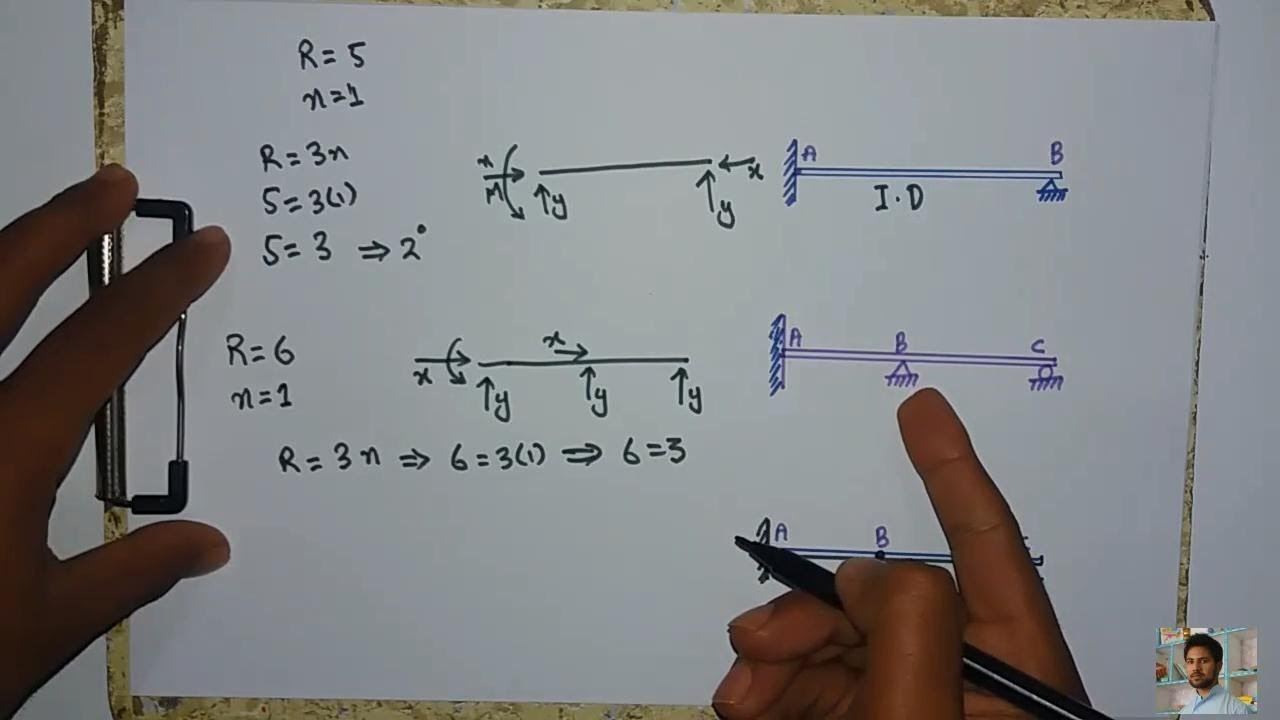 1)Determinate And Indeterminate Beams Introduction.