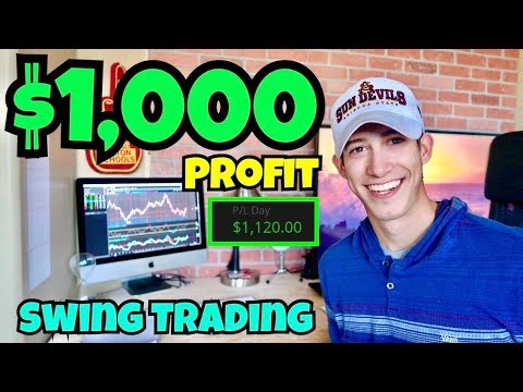 Another +$1,000 Profit 1 Day Swing Trade   Investing 101