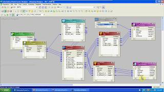 Informatica Type -2 Slowly Changing Dimension (SCD)  Tutorial - Part 21