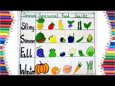 HOW TO DRAW SEASONAL FOOD, FRUITS AND VEGETABLES