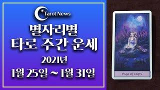 [2021년 1월 25일~2021년 1월 31일: 해밀 이주원 교수의 별자리 별 타로 주간 운세] 타롯뉴스
