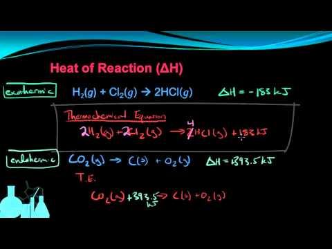 Chemistry 10.5 Heat of Reaction