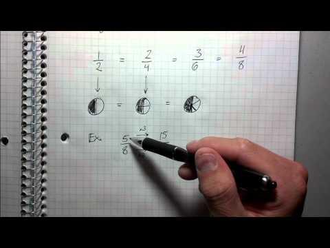 Understanding Equivalent Fractions