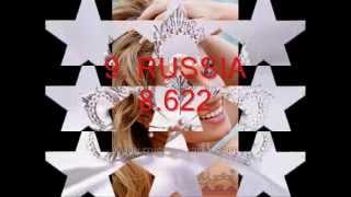 Video MISS UNIVERSE 2011 MAY(2).wmv download MP3, 3GP, MP4, WEBM, AVI, FLV Juni 2018