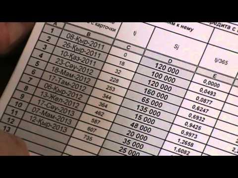 Как рассчитать остаток долга по кредиту