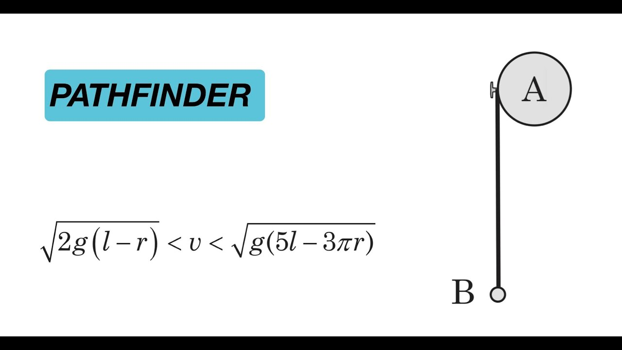 [JEE ADVANCED] VERTICAL CIRCULAR MOTION OF SIMPLE PENDULUM OVER A CYLINDER [ PATHFINDER]