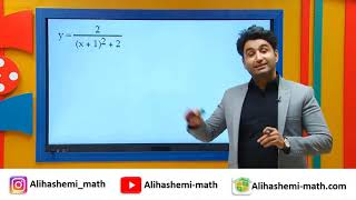 Calculus - Discontinuity points of functions by Ali