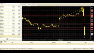 Global Currenciez: 24,000 Pips In Less Than One Hour Trading Forex & Binary Options