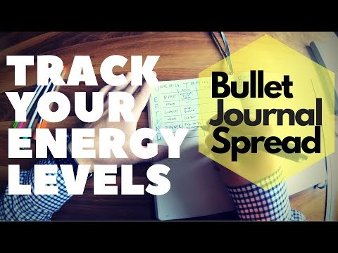 BULLET JOURNAL SPREAD | Monitor Exercise and Energy Levels