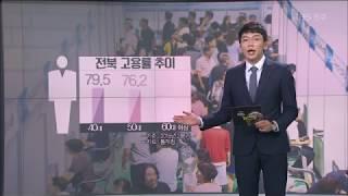 [KBS뉴스9 전북] 2018.10.3(수) 일자리 없…