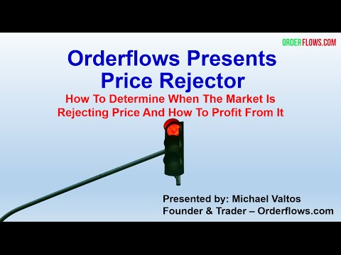 Orderflows Presents The Price Rejector Order Flow Analysis Indicator For Trading Futures And Forex