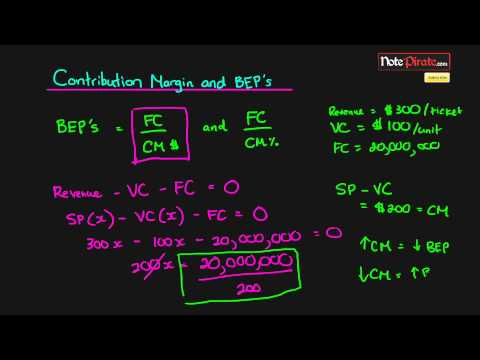 Contribution Margin and Break Even Points (Managerial Accounting Tutorial #13)