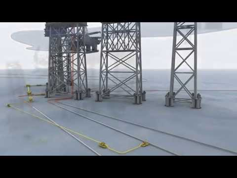 Abconworld Group Oil and Gas   3D Animation   Subsea02