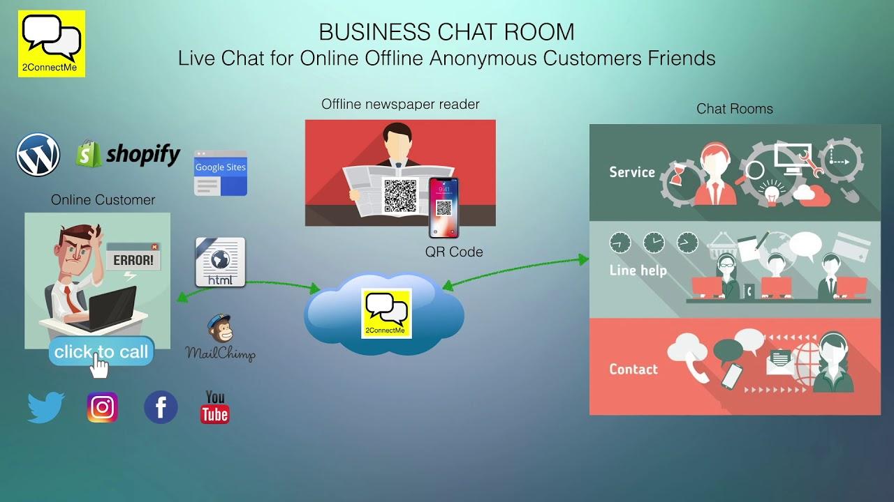 chat room pics