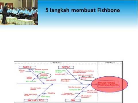 5 langkah membuat fishbone youtube 5 langkah membuat fishbone ccuart Image collections