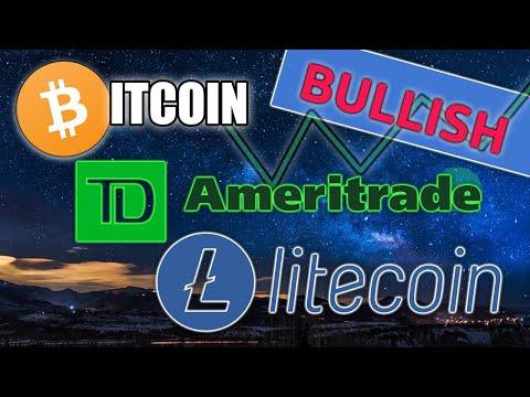 bitcoin thinkorswim symbol