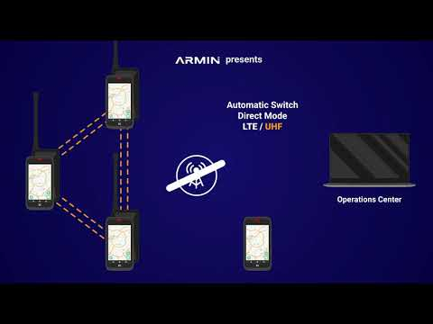 ARMIN, the collaborative multi-connectivity platform for resilient communications- Thales