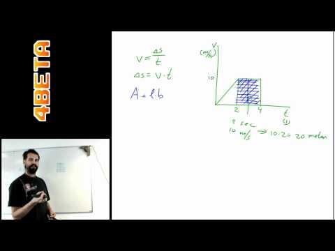 Centrummaten - gemiddelde - WiskundeAcademie from YouTube · Duration:  7 minutes 19 seconds