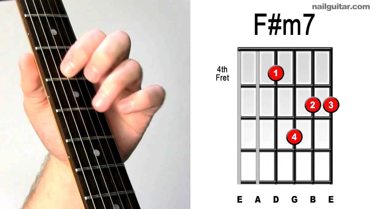 Fm7 Guitar Chord Tutorial Electric Chords Super Easy Lesson