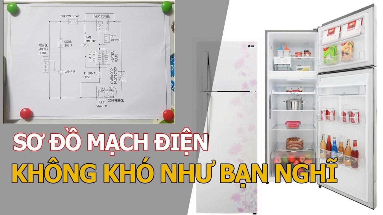 Tủ Lạnh Có Những Gì Và Hoạt Động Ra Sao #1