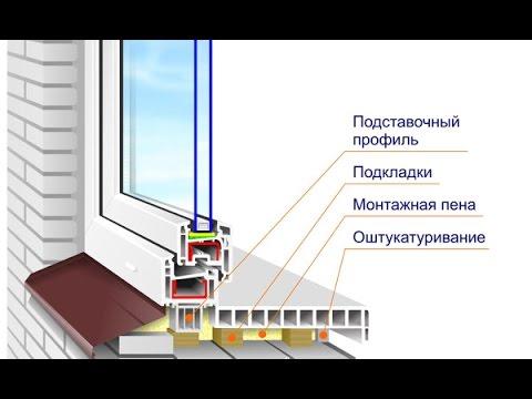 Пластиковые окна, установка подоконника