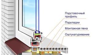 Пластиковые окна, установка подоконника(Пластиковые окна, установка подоконника Компания «Тепло и уют в Вашем доме» предлагает металлопластиковые..., 2015-07-02T08:26:49.000Z)