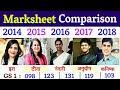 UPSC Topper 2014 to 2018 marksheet Comparison Kanishk, Anudeep, Nandani, Tina, ira singhal marksheet