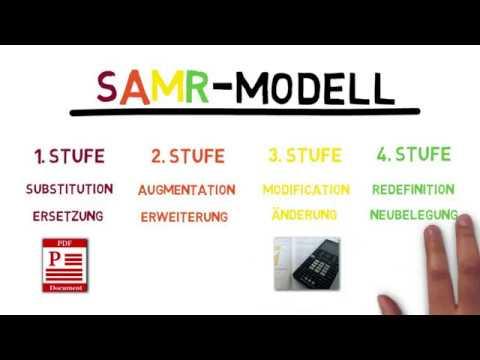 Das SAMR-Modell (mit Beispielen) | Digitalisierung In Der Schule