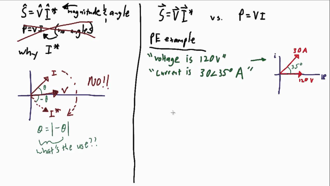 how to find complex conjugate