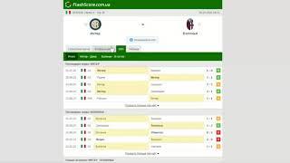 Интер Болонья Прогноз и обзор матч на футбол 05 июля 2020 Серия А Тур 30