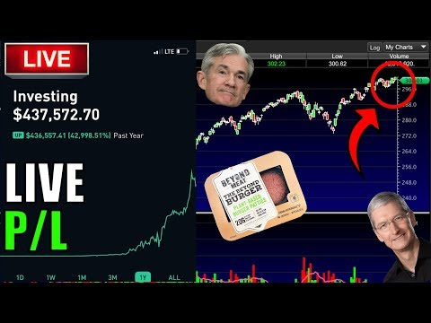 STOCK MARKET IS GETTING CRAZY! – Live Trading, Robinhood Options, Day Trading & Stock Market News