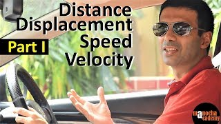 Distance, Displacement, Speed and Velocity