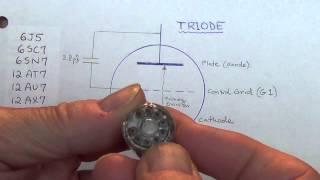 Guitar Amp Vacuum Tubes Part 1: Triodes and Tetrodes