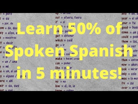 Spanish Words - 100 Most Common Words Translated - Covering 50% Of Spoken Conversation!