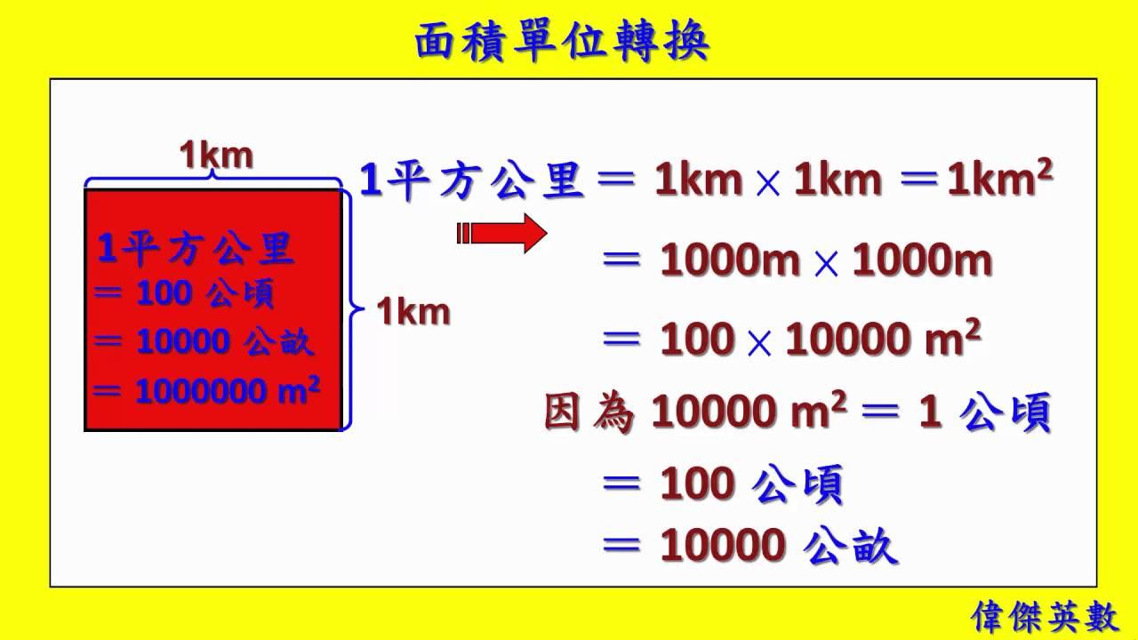 面積單位轉換 五年級數學 (Grade 5 math - Area Unit Conversion.) - YouTube